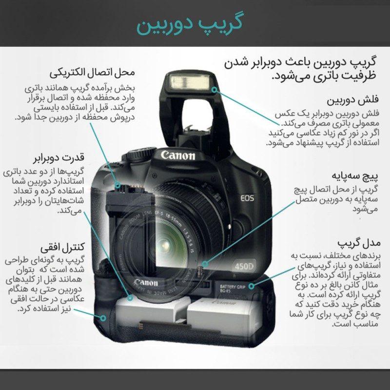 گریپ دوربین چیست؟